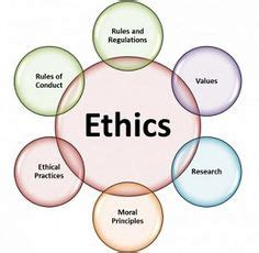 Criminal Justice Ethics Research Paper - EssayEmpire